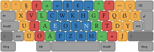 tastatur_e2.png