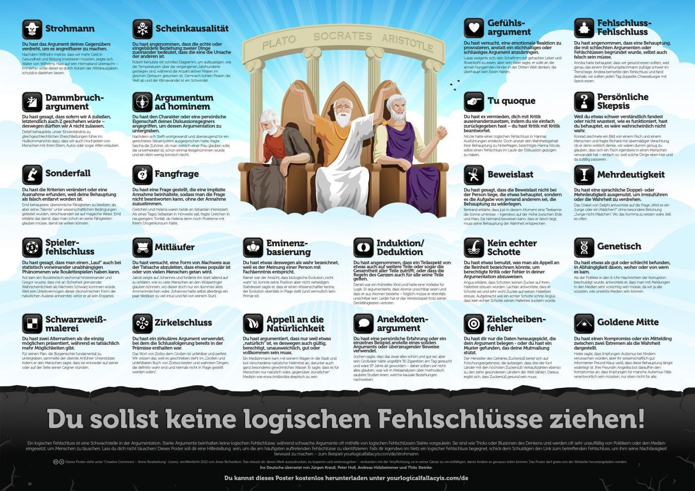 DE_LogicalFallaciesInfographic_A3.jpg