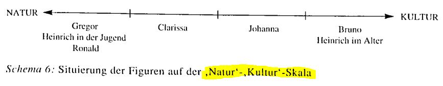 NK-Skala.PNG