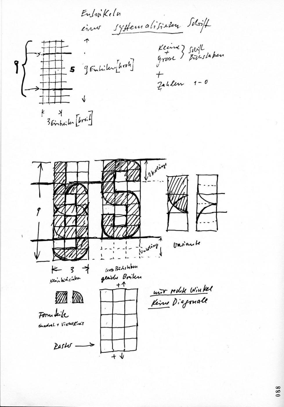 lortz schrift system001.jpg